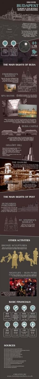 A guide to Budapest infographic